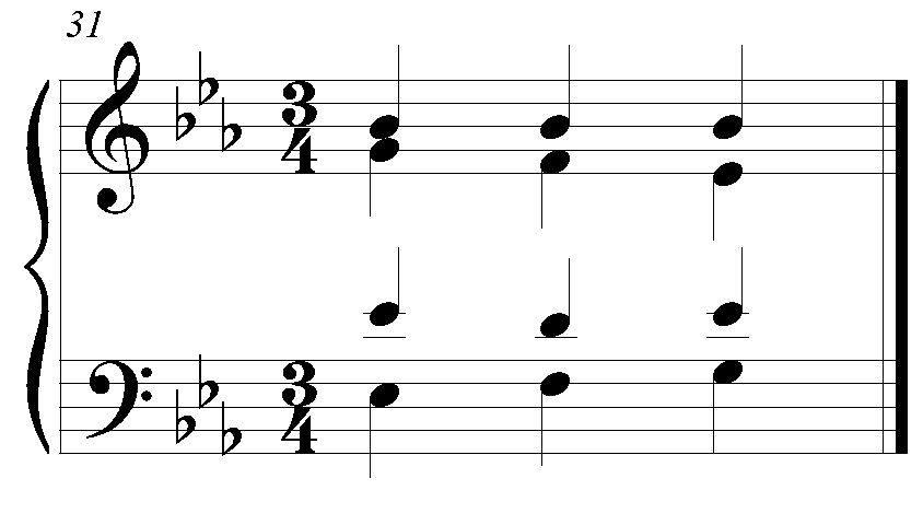 Musictheoryteacher Six Four Chords