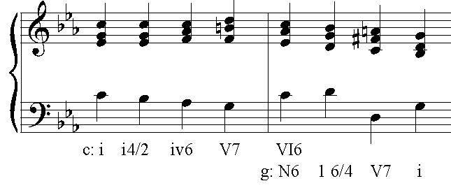 Musictheoryteacher Neapolitan Chord