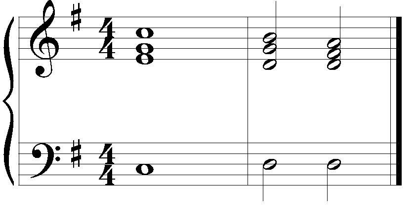 Musictheoryteacher Six Four Chords