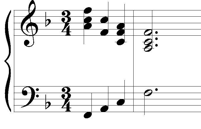 musictheoryteacher.com - six-four chords